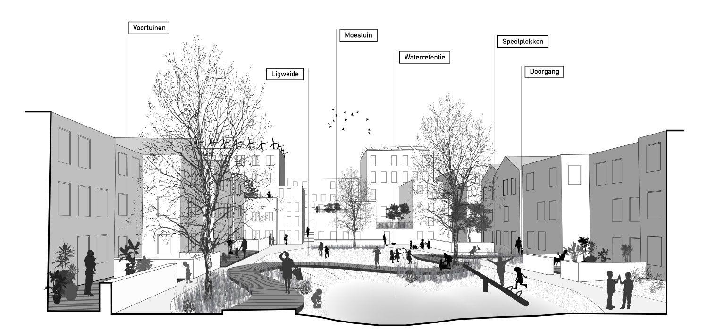 Mix van wonen, werken en recreëren op oude Philipslocatie - Hoorn - Delva Landscape Architects