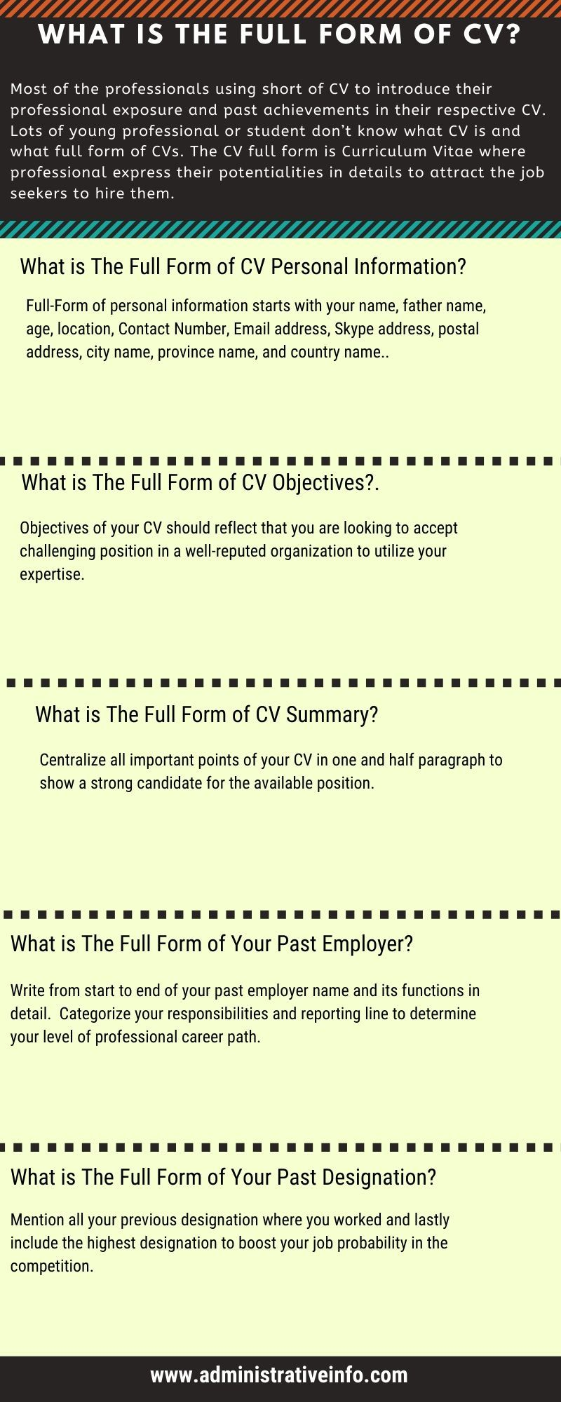 What Is The Full Form of CV? (With images) Curriculum