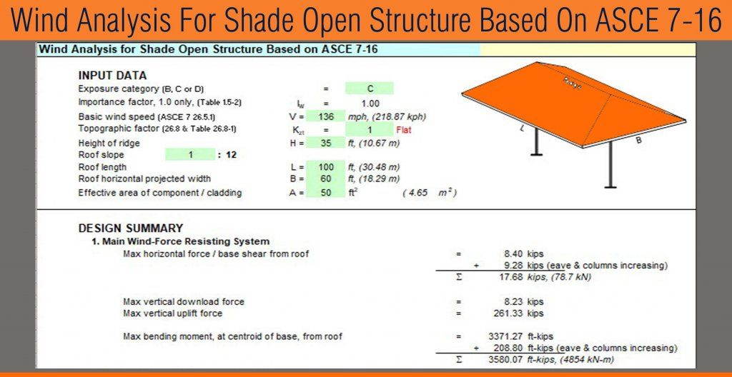 Pin By Sonatrach On Concours D Architecture In 2020 Wind Analysis Analysis Wind