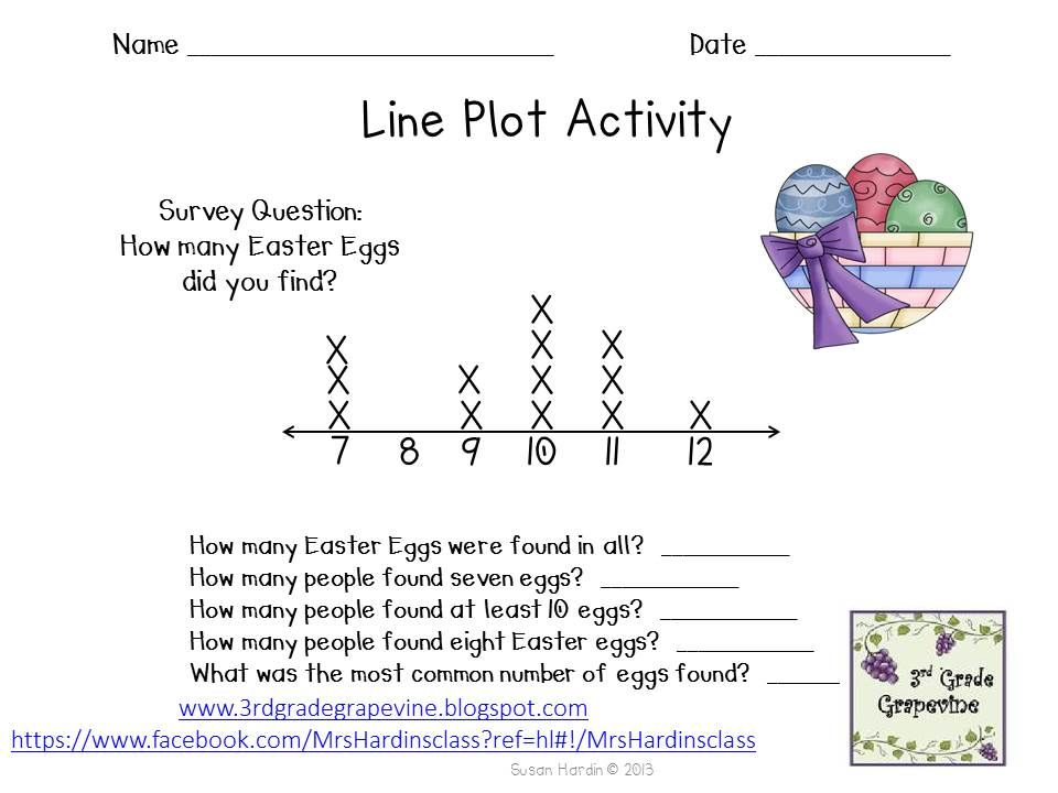 2nd Grade picture graph worksheets 2nd grade : Easter Line Plot Activity: Here is a line plot activity for ...