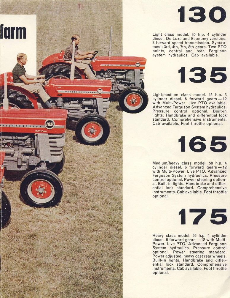 Pin by Dennis Binder on MF | Antique tractors, Tractors, Monster trucks