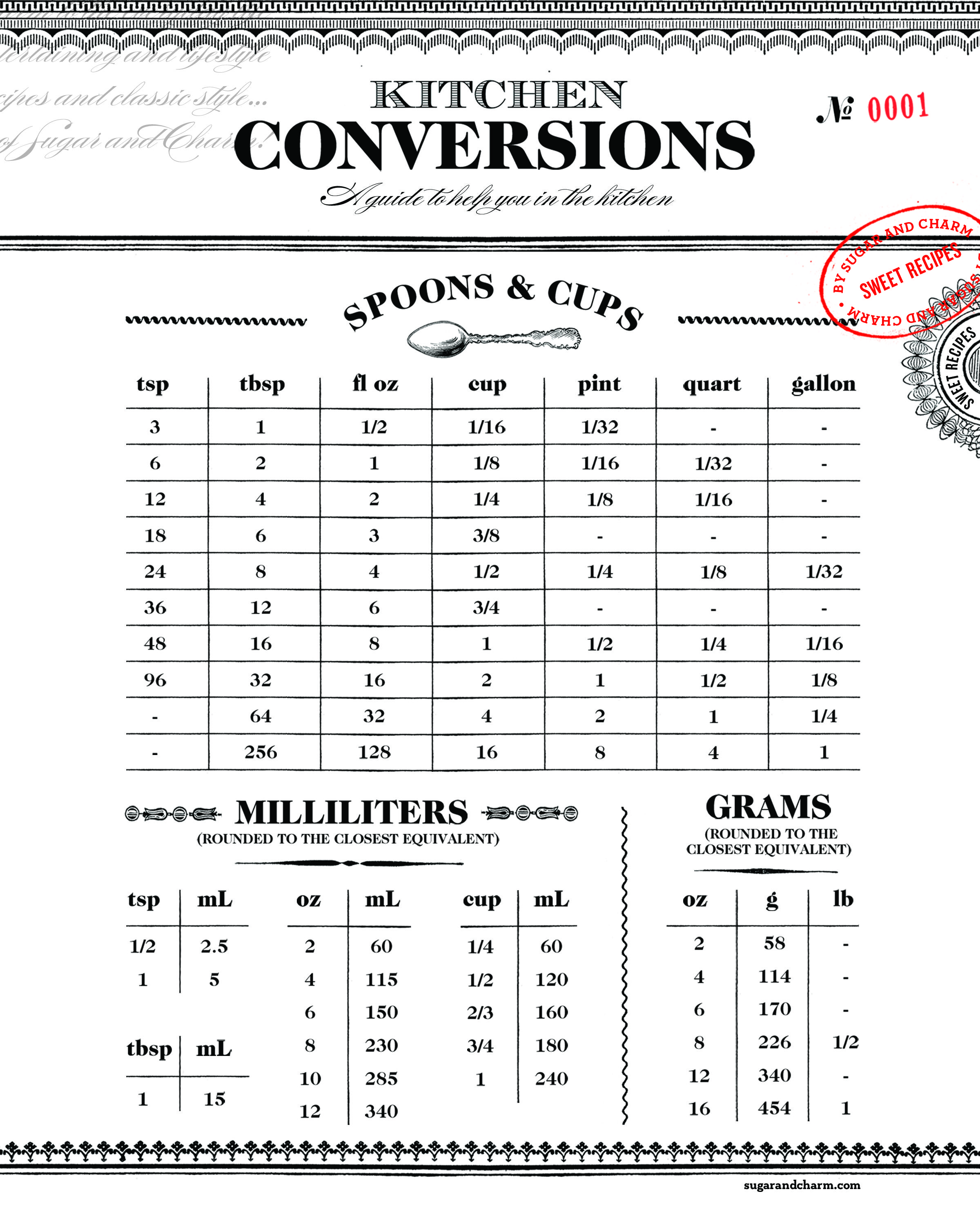 Image result for kitchen conversion chart | Food - good to know ...