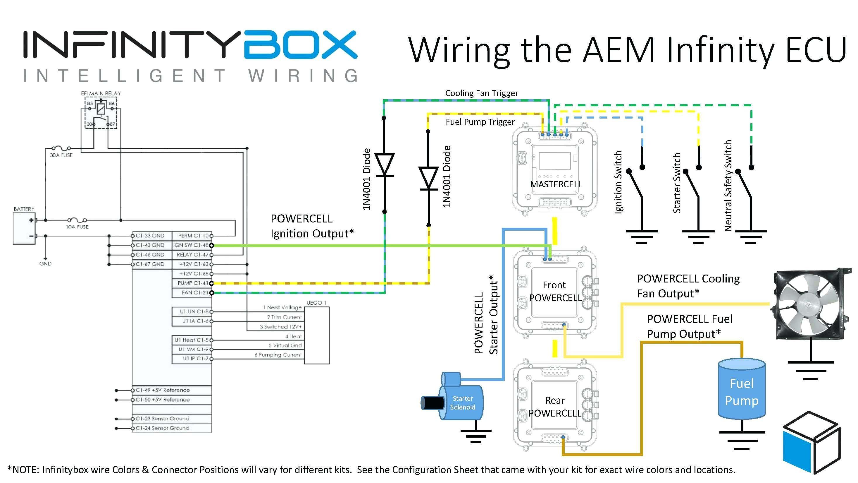 Wiring Diagram Car Fan