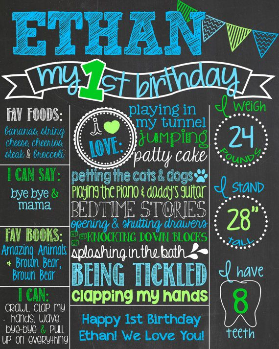 Chevron Blue And Green First Birthday Chalkboard Boy 1st Birthday