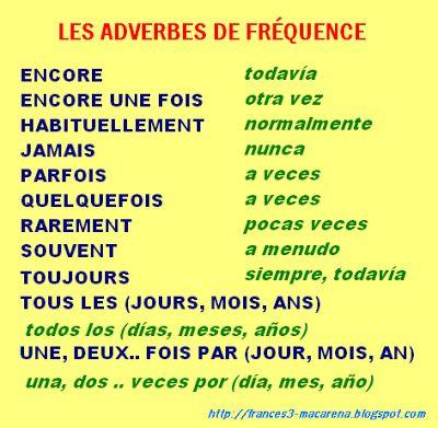 Adverbes De Frequence Apprendre Le Portugais Francais Espagnol Vocabulaire Espagnol