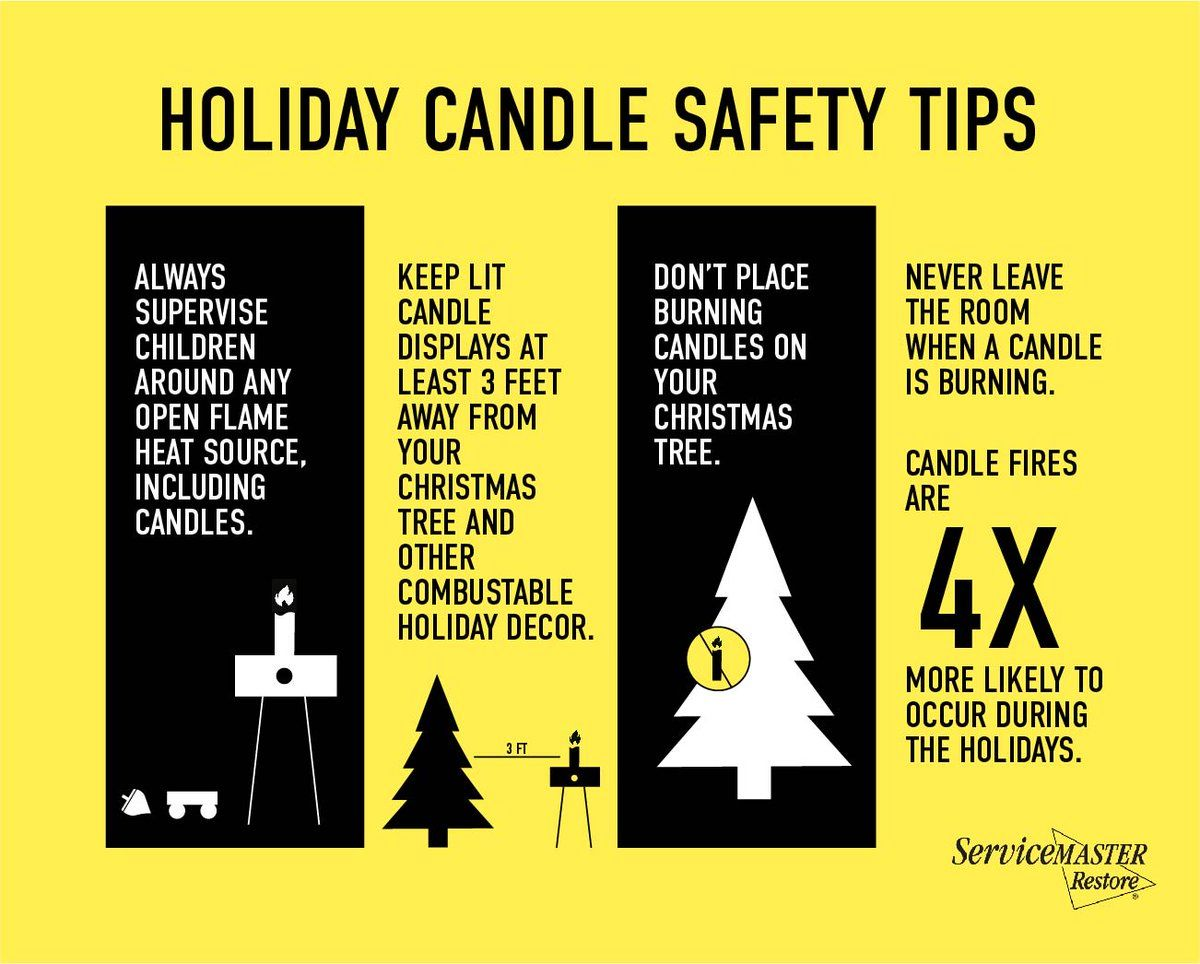 Before you light your candles this holiday season check
