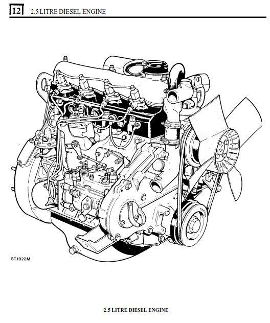 New post (Land Rover Defender 90 110 Workshop Manual