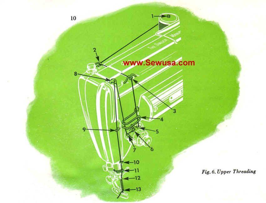 Singer 301 Sewing Machine Threading Diagram