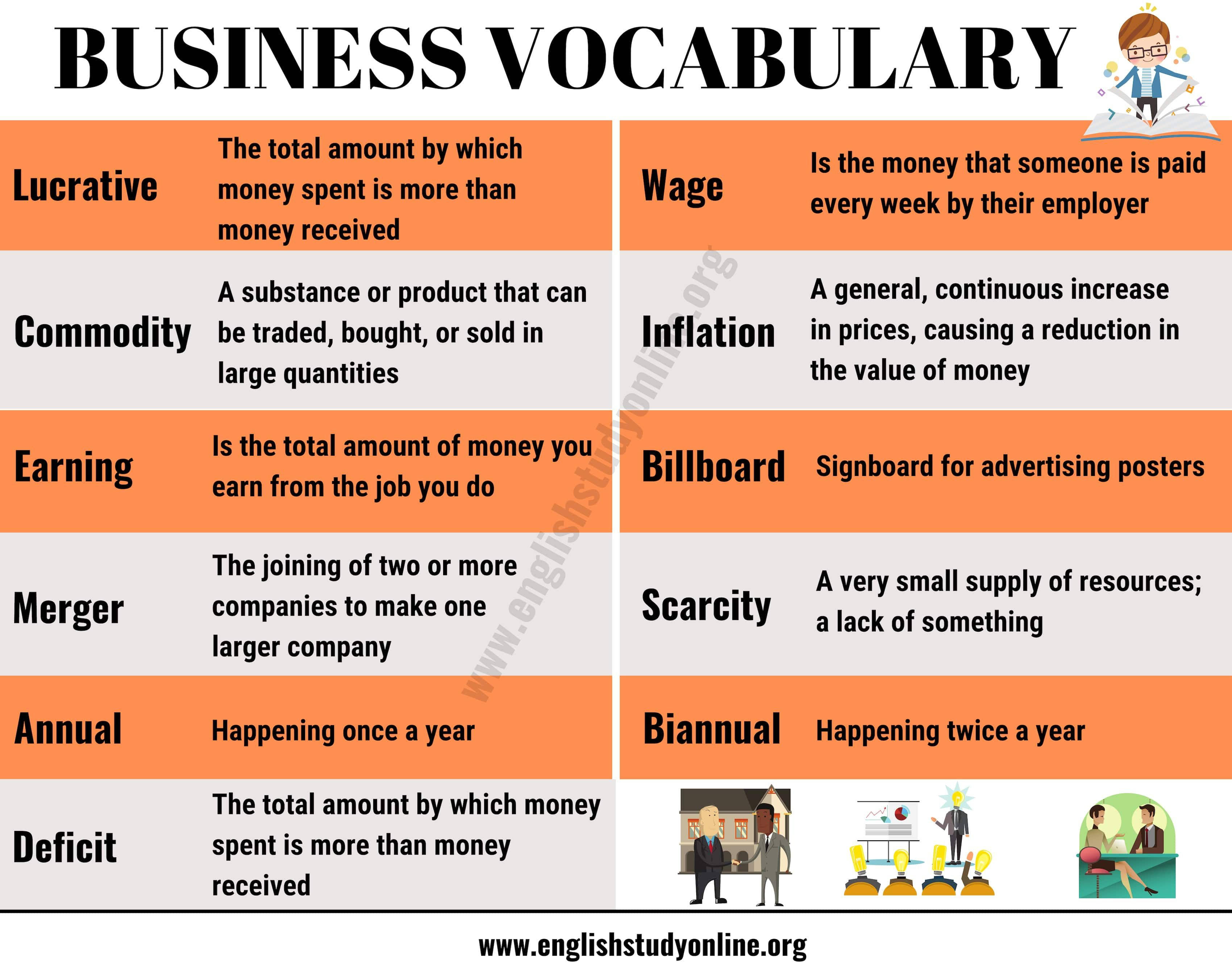 Business Vocabulary List Of 11 Important Words Used In Business English Study Online In 2020 Good Vocabulary Good Vocabulary Words Vocabulary
