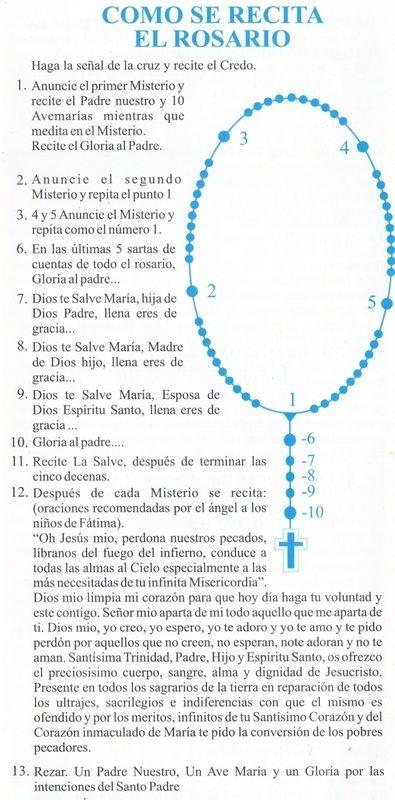 Cómo rezar El Santo Rosario | Oraciones | Pinterest