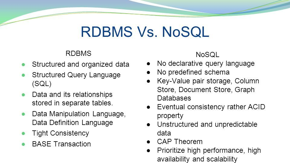 Pin by JD Redding on Working SQL Code NoSQL and Structured