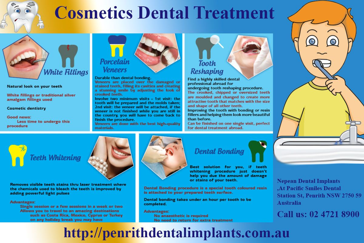 Nepean dental implant is an integral part of Pacific