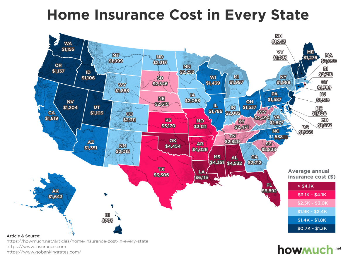 Most Least Expensive States In The Country For Home Insurance