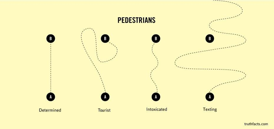 Funny Graphs That Accurately Capture Everyday Life Struggles - 33 funny true facts everyday life