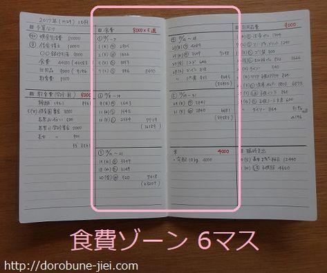 食費の書き方全体 家計簿 献立ノート 家計簿 書き方