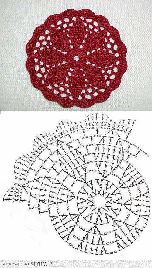 Pin de Triin Lõhmus en circle | Pinterest | Carpeta, Mandalas y Tejido