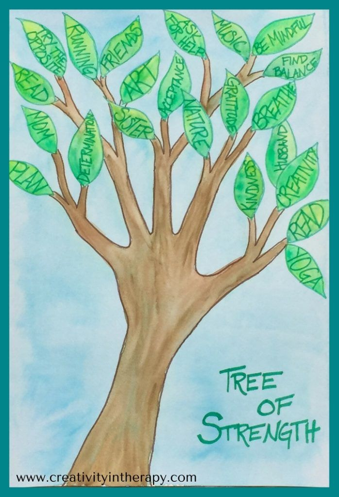 Tree Of Strength Creativity In Therapy This Art Therapy