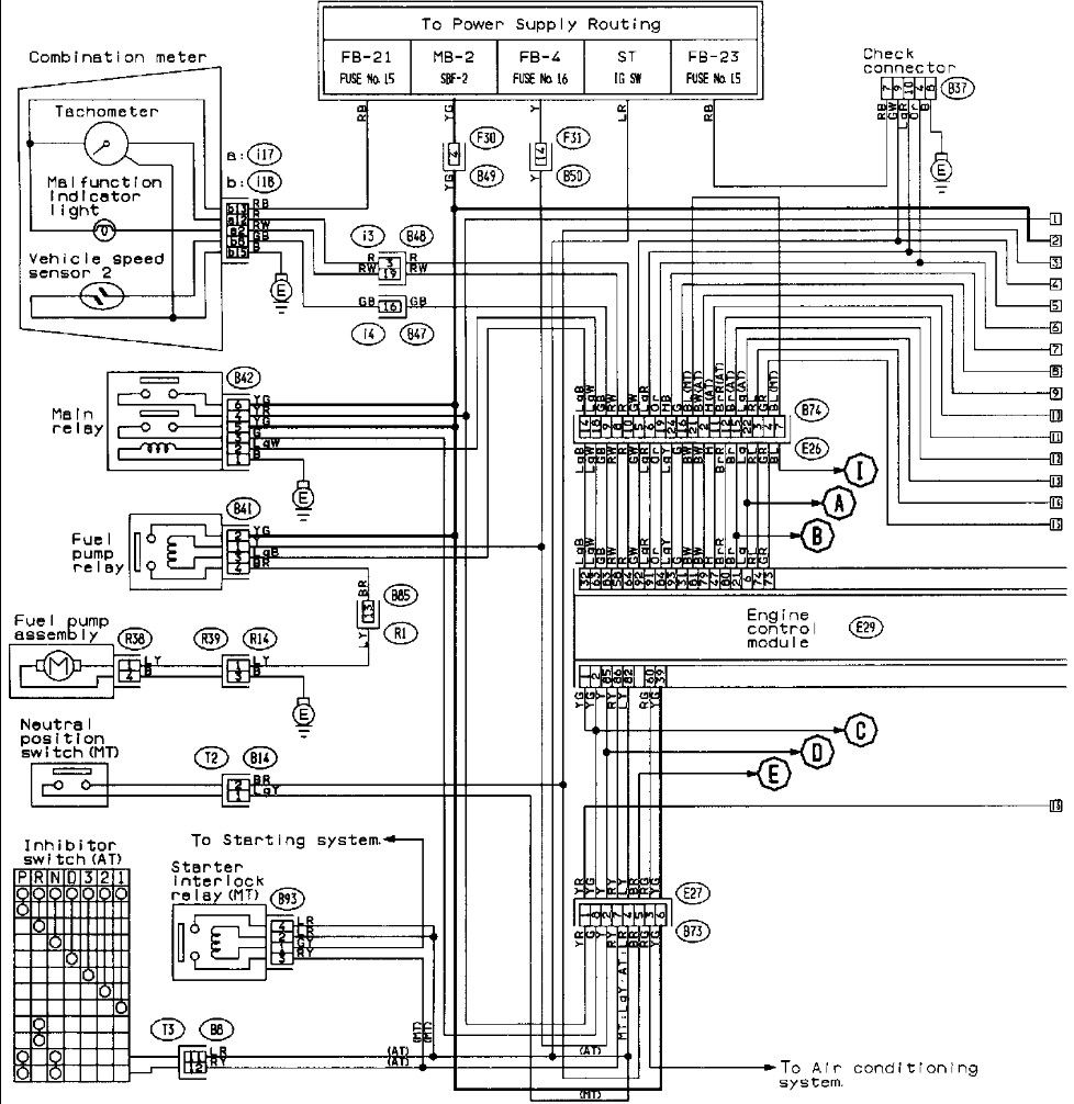 Subaru Ecu Pinout Diagram Ej205 Ecu Pinout Subaru Wiring Diagram In 2020