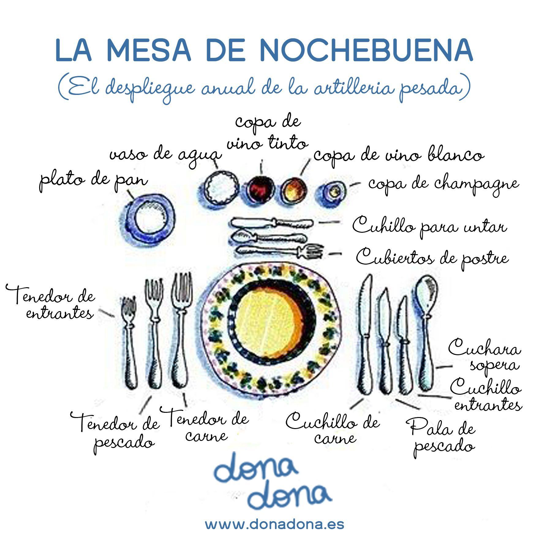 Pin De Petite Mafalda En Foodies Modales En La Mesa Etiqueta En La Mesa Cubiertos En La Mesa