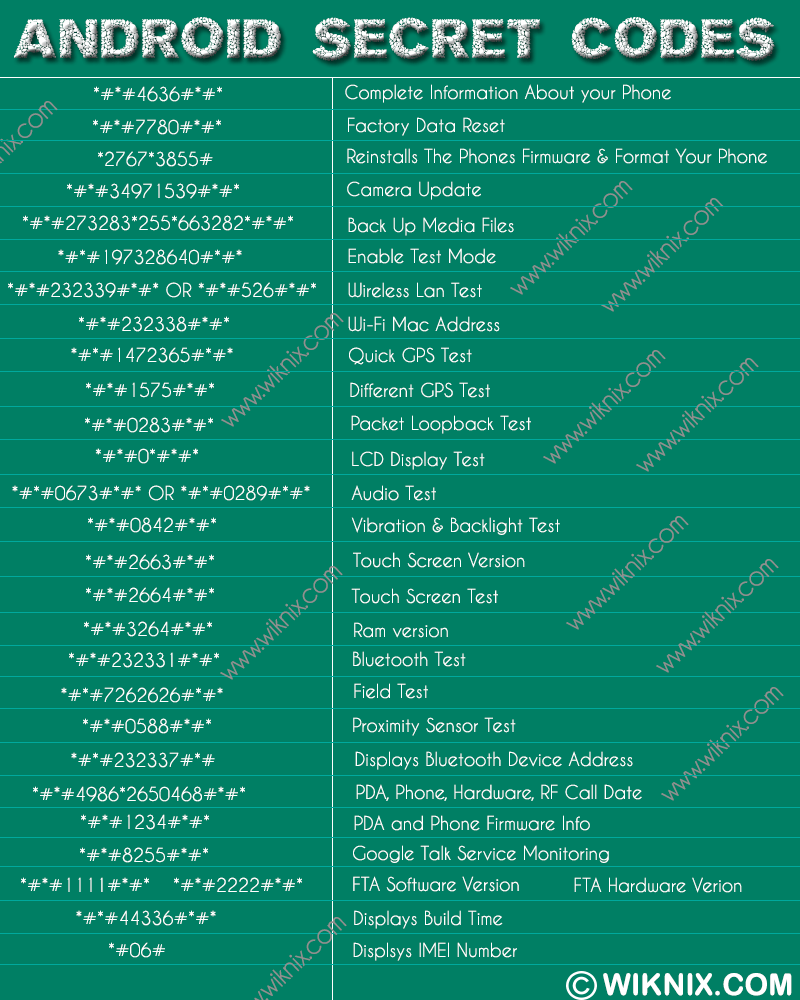 Android Secret Codes Png 800 1 000 Pixeles Android Secret Codes Android Codes Coding