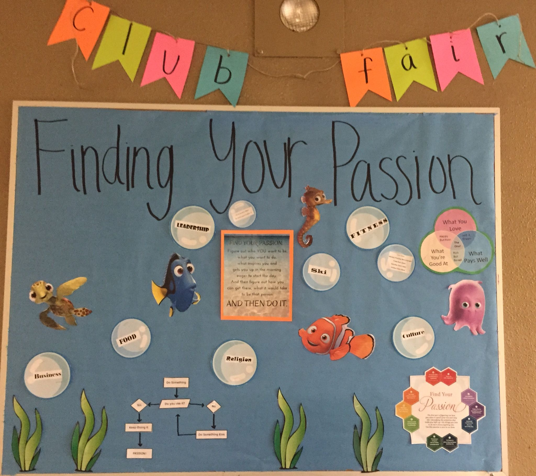 Find Board finding your passion | finding yourself, school library, passion