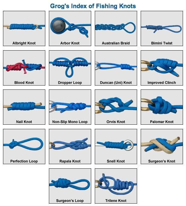 Index of fishing knots with animated instructions for Common fishing knots