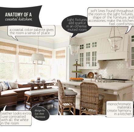The Anatomy Of A Coastal Kitchen Designed By Lee Ann Thornton Www