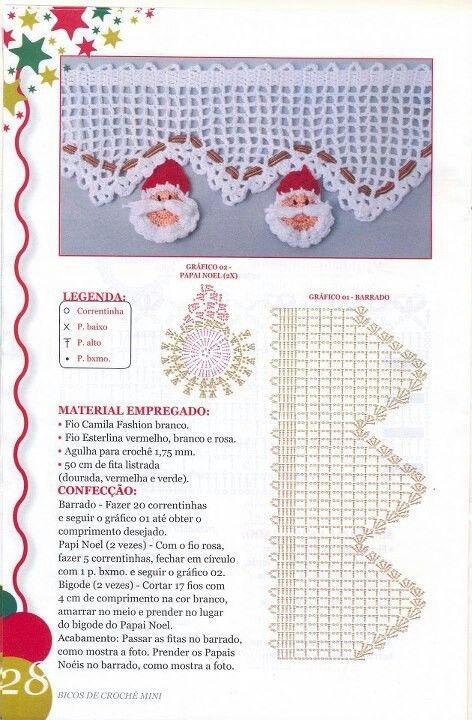 Pin de Tina Morgan Lester en Crochet patterns | Pinterest | Navidad