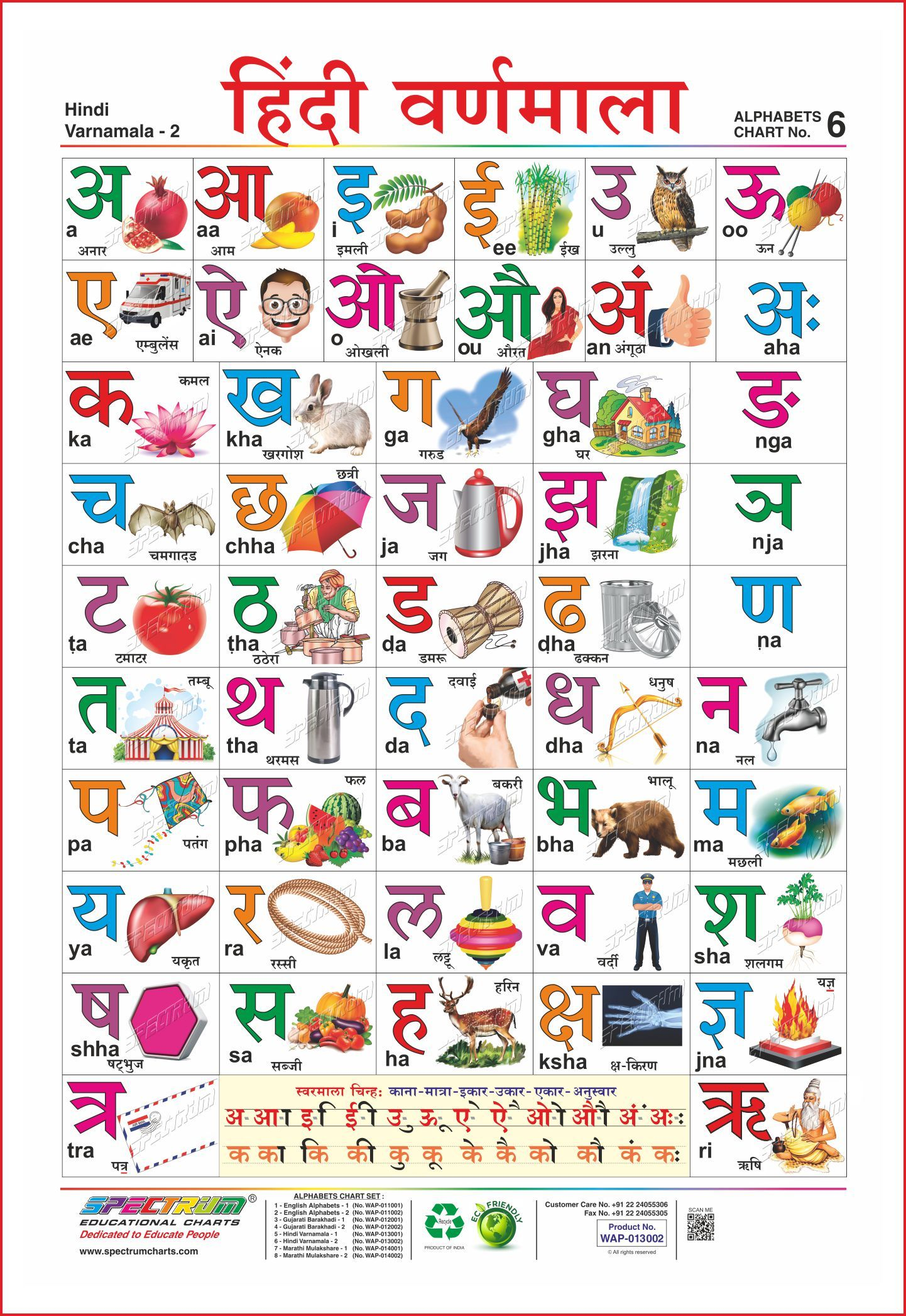 Hindi Varnamala Wall Chart