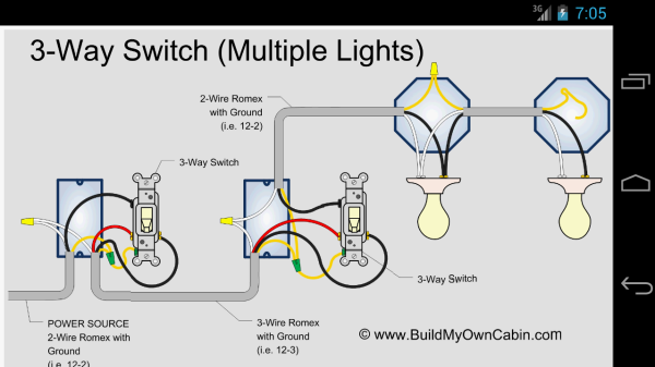 Image result for residential wiring | Projects to Try | Pinterest ...
