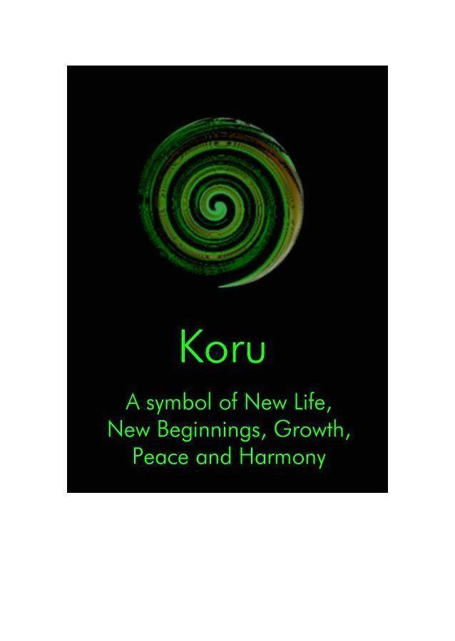New Zealand Koru New Beginnings Nz636 New Card Koru Symbol