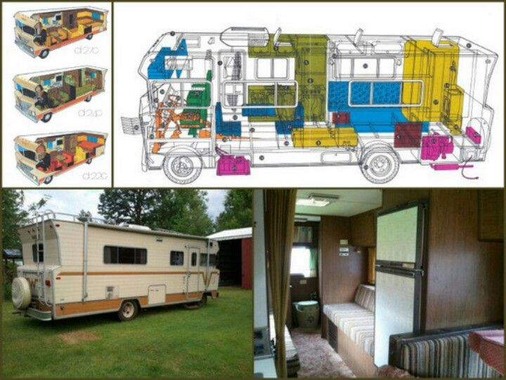 The Winnebago Chieftain D 24c Is One Of A Line Of Units Manufactured By Forest City Iowa Based Winnebago Winnebago Brave Winnebago Vintage Trailer Interior