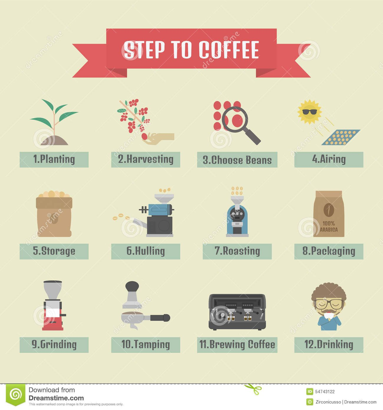 Coffee process stock vector image 54743122 design pinterest coffee process stock vector image 54743122 pooptronica Images