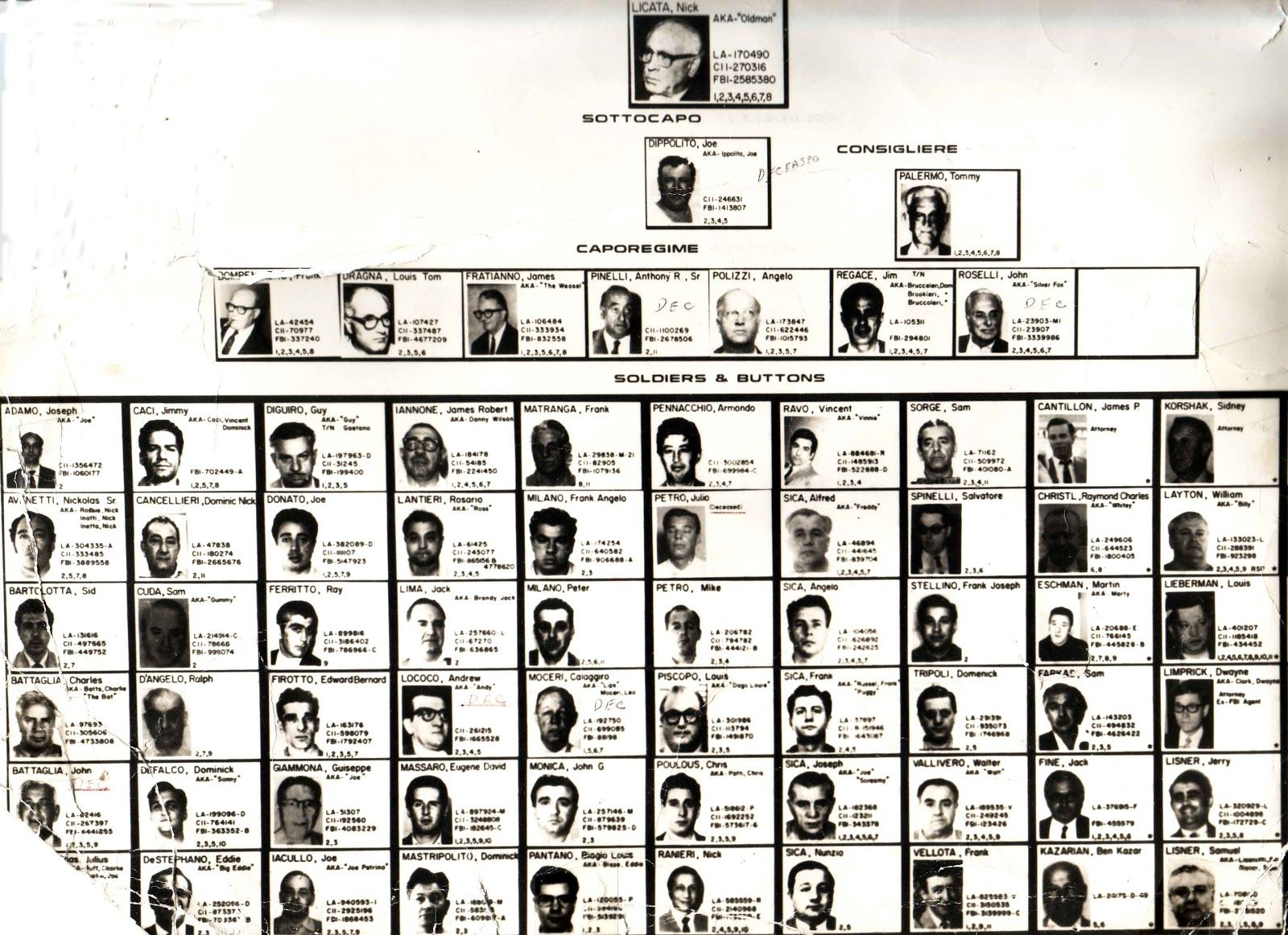 The mob across america mafia family charts pinterest mafia mobsters thecheapjerseys Gallery