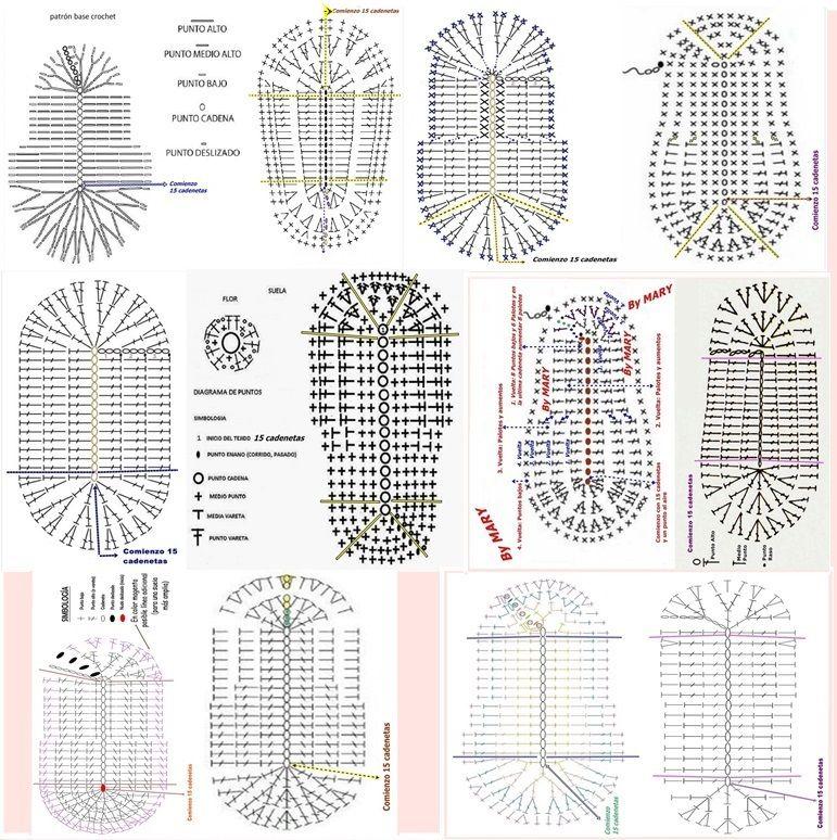 Suelas a Crochet | graficos | Pinterest | Zapatos, Bebé y Ganchillo