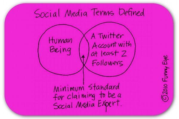 12 habits of successful social media pros