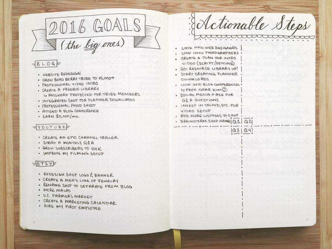 New Year New Bullet Journal