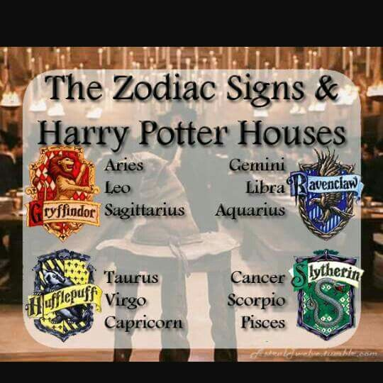 Signs As Hogwarts Houses Harry Potter Zodiac Harry Potter Houses Harry Potter Universal