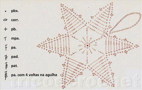 I miei lavori all 39 uncinetto schemi uncinetto stella di for Lavori natalizi uncinetto