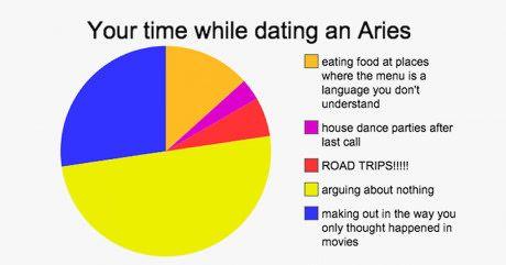 spin dating ottawa