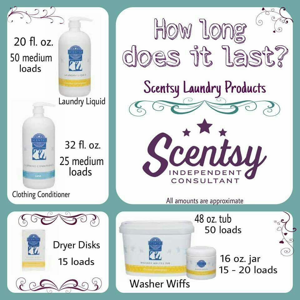 Scentsy Laundry Https Terriebertrand Scentsy Us L Scentsy