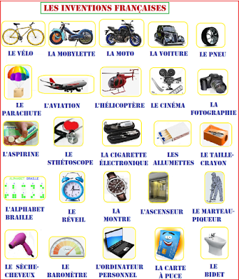 Frances De 1º De Bachillerato A2 Les Inventions Francaises 1 Les Inventions France Inventeurs Francais
