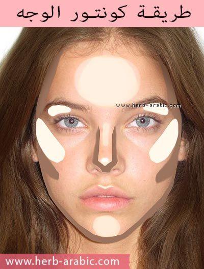 طريقة كونتور الوجه Contour Makeup Blusher Makeup