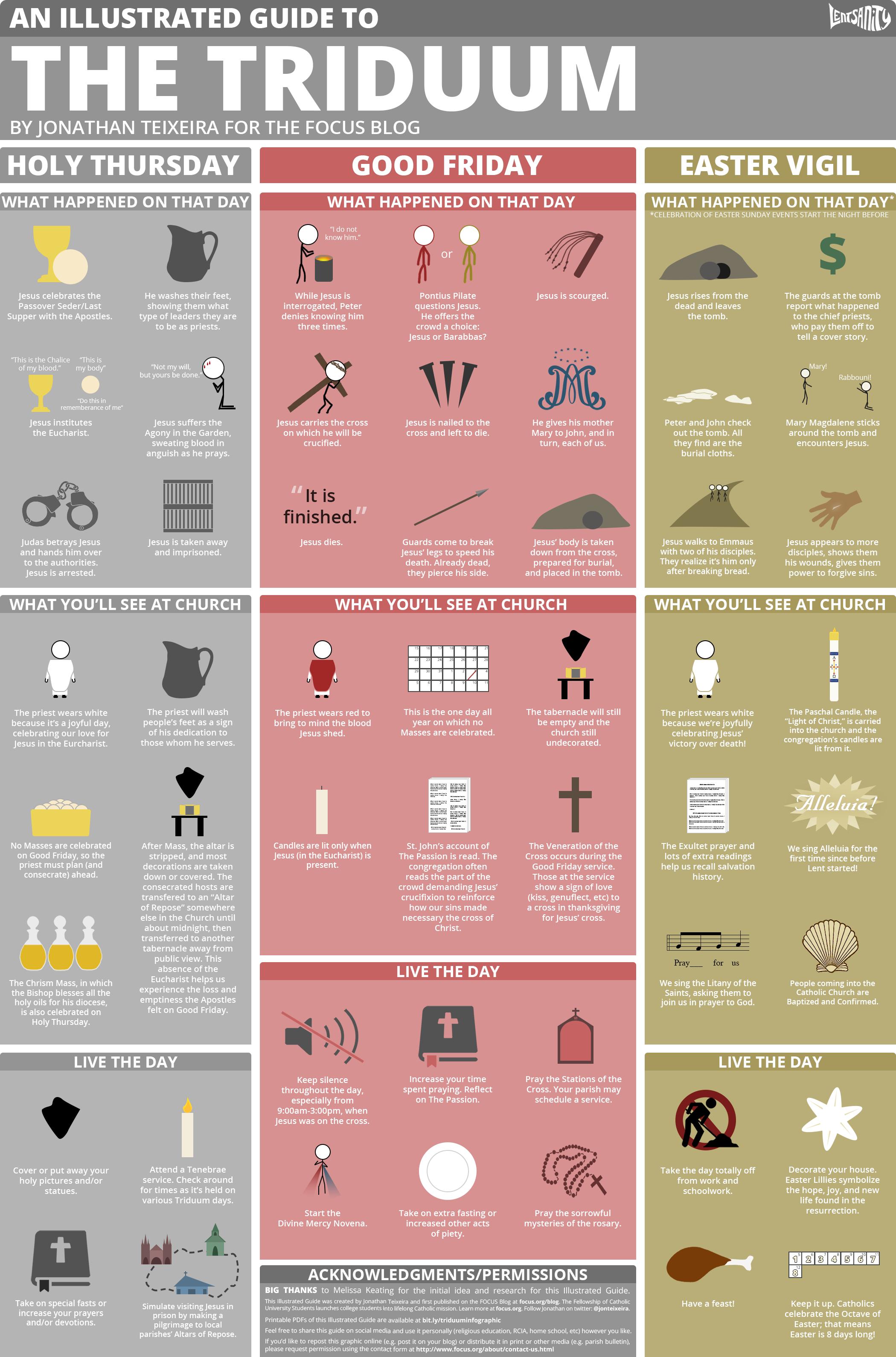 Best 25 catholic lent ideas on pinterest lent what 39 s for Why do catholics eat fish on friday