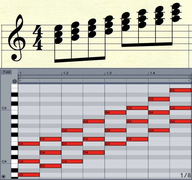 1000+ images about Music Theory, Songwriting on Pinterest ...