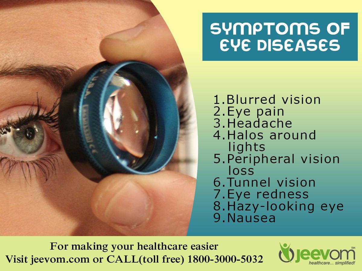 Blurred vision asian disease