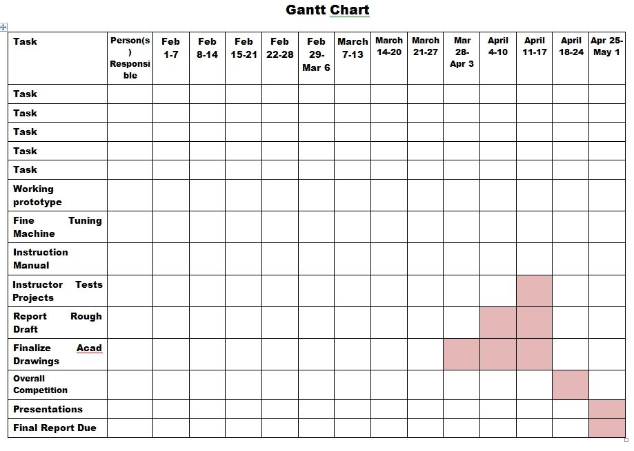 Simply print any of these templates out onto plain paper and decorate to make cute decorations. Gantt Chart Template Printable Gantt Chart Templates Gantt Chart Template Printable