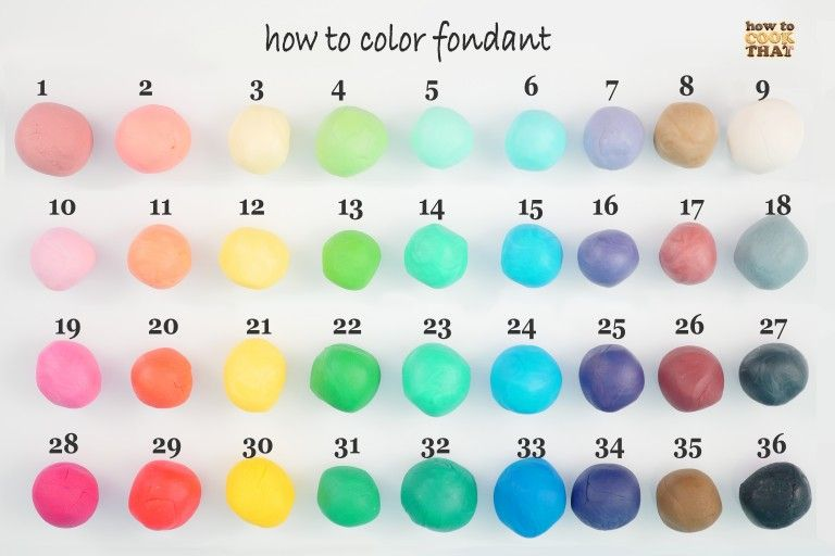 How to dye fondant in any color using only 5 gel colors #fondant