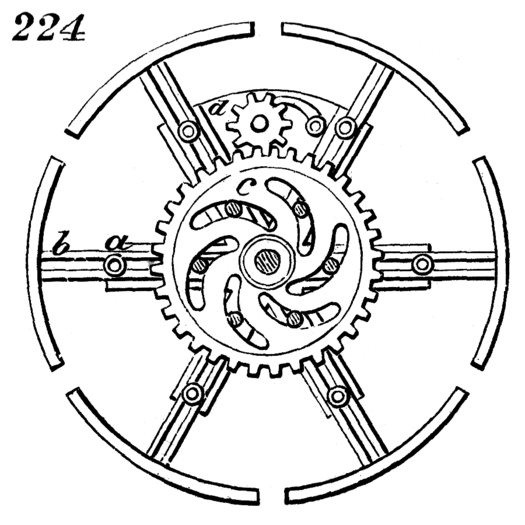 224 This Represents An Expanding Pulley On Turning Pinion D To