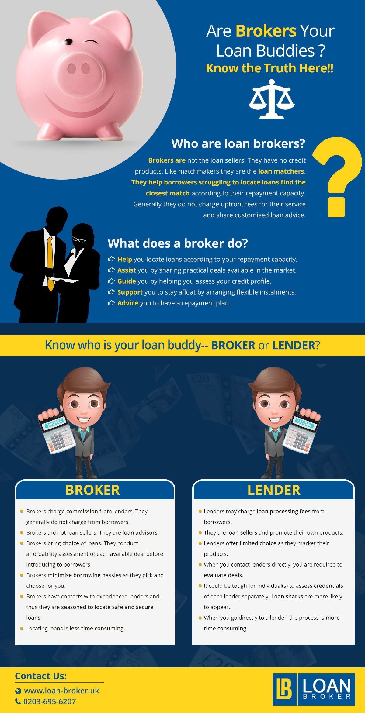 Brokers - who is this Loan broker